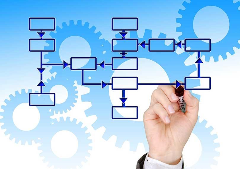 Затвердження структури власності та обновлення інформації про бенефіціарних власників